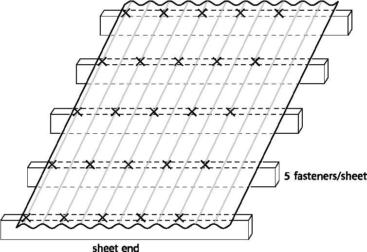 Corrugate Dimond Roofing